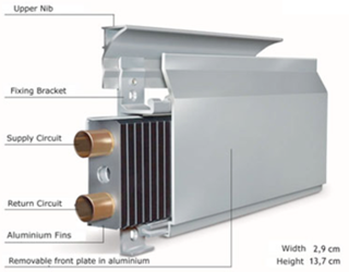 Thermodul Skirting Heating